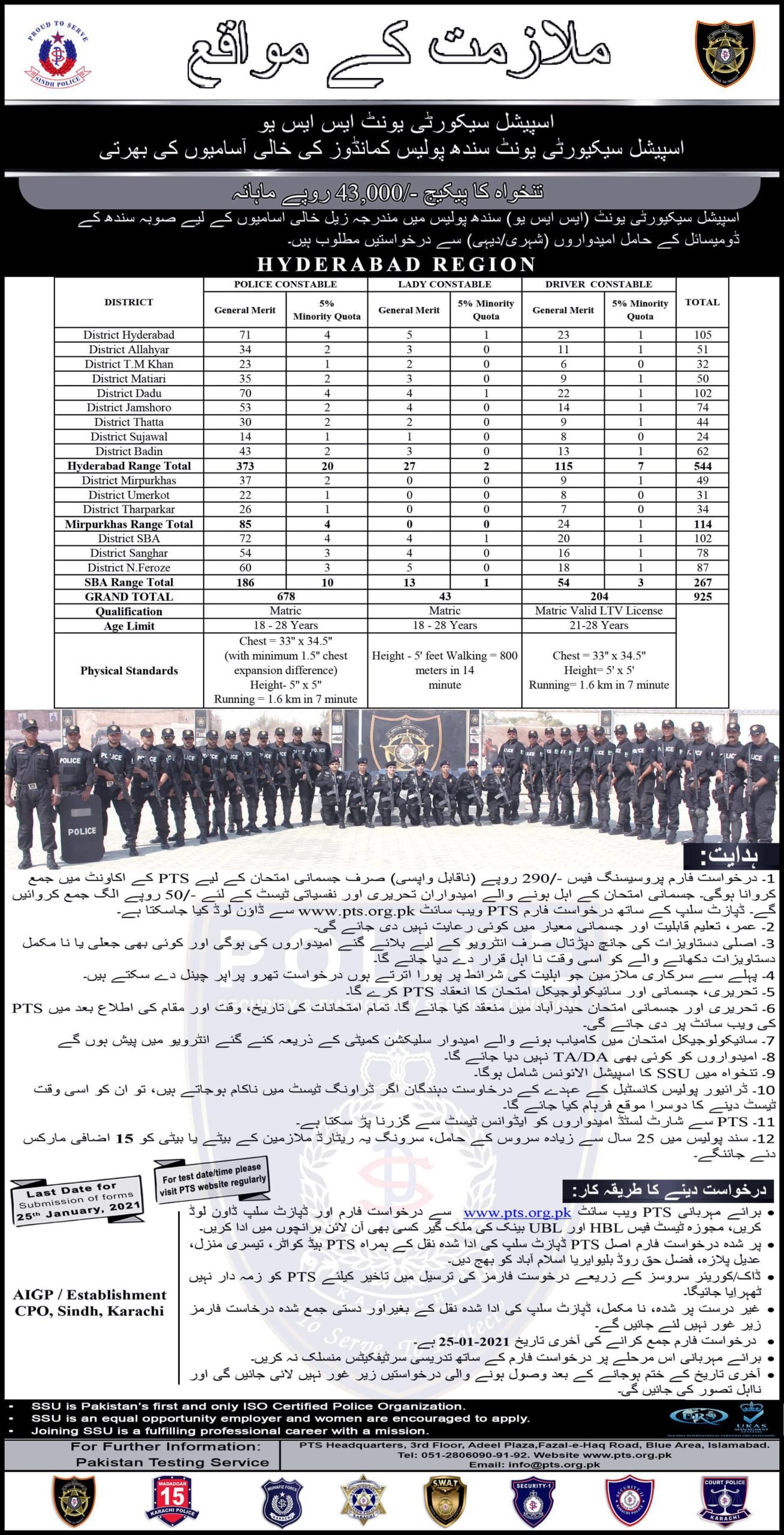 Jobs in Sindh Police SSU for Hyderabad 2021 urdu